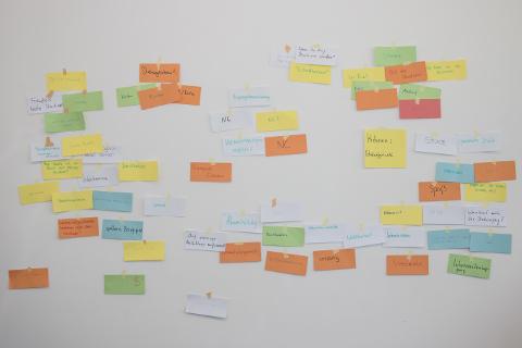 Die Moderationskarten mit den Beiträgen werden thematisch sortiert an der Wand präsentiert