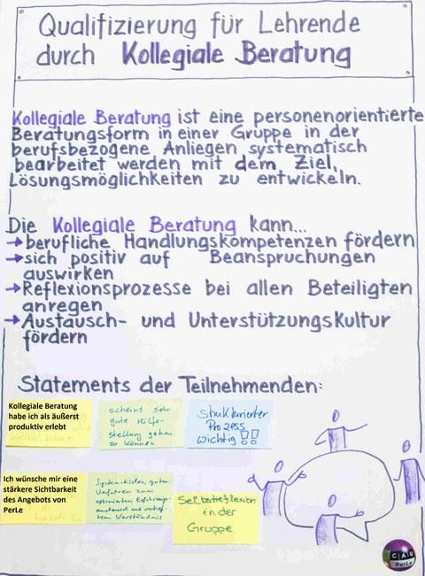 Qualifizierung für Lehrende durch Kollegiale Beratung